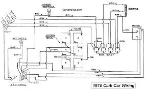 wiring diagram club car 2000 u2013 the wiring diagram u2013 readingrat net