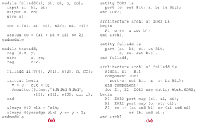 Test Benches In Vhdl Hdl1 Gif