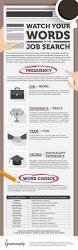 Best Resume Editing by 197 Best Images About You Betta Werk On Pinterest Resume Tips