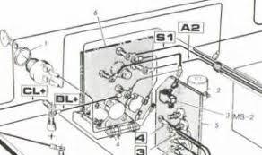 wiring diagram for 1996 ezgo golf cart u2013 ireleast u2013 readingrat net