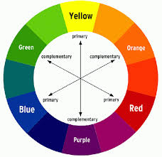 complementary color what are complimentary colors and what are some exles quora