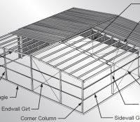 design of light gauge steel structures pdf steel structure details dwg frame construction light gauge