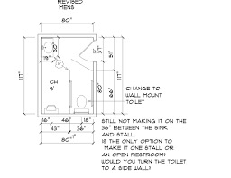 bathroom design guidelines ashevillehomemarket com