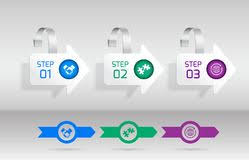 infographic timeline four step round circle wobbler template