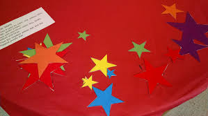 Little Dipper Flag Stars And Constellations U2013 Astronomy For Kids U2013 Inventors Of Tomorrow