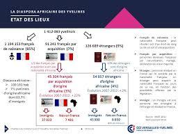 chambre de commerce française à l étranger chambre de commerce et d industrie versailles yvelines chambre de