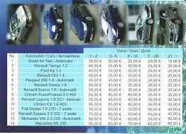 rent a price car rental djenovici