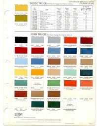 master picture list of original colors archive classicbroncos