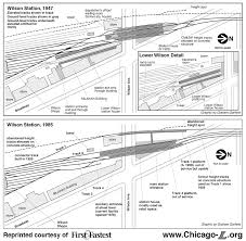 Cta Red Line Map Wilson Cta Red Line The Subwaynut