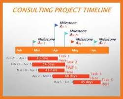 powerpoint timeline template art resume skills