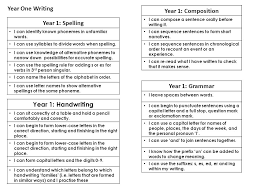 year 1 composition year one writing year 1 spelling year 1