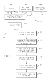 patent us6445983 sensor fusion navigator for automated guidance
