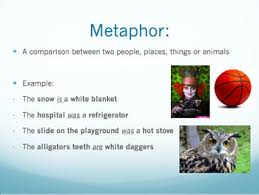 figure of speech simile personification metaphor powerpoint and