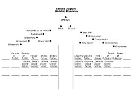 wedding processional ceremony diagram wedding service wedding officiant