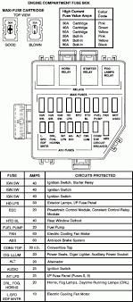 2001 ford mustang fuse box 1991 ford mustang fuse box diagram 1991 automotive wiring