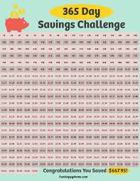 Challenge How Does It Work 365 Day Saving Challenge A Free Printable