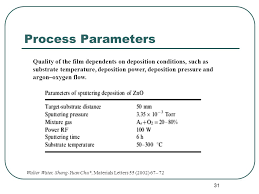 sputtering processes for thin film deposition ppt video online
