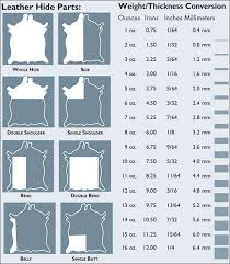 Upholstery Yardage Chart Leather Buying Guide Tandy Leather Tandy Leather