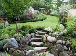 How To Make Backyard More Private Best 25 Leveling Yard Ideas On Pinterest Garden Levels Wooded