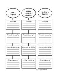 colonial america facts matching worksheets google search 4th