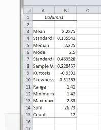 data entry moving psychology