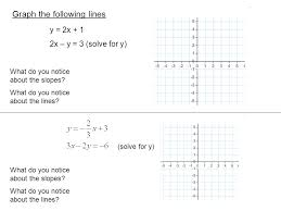 graph the following lines y 2x 1 2x y 3 solve
