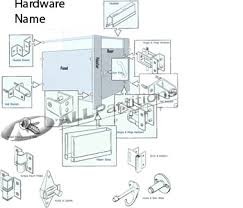 Bathroom Stall Door Hinges Toilet Partition Hardware All Partitions And Parts
