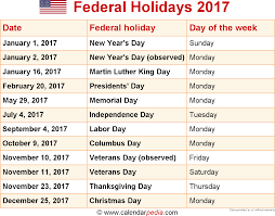 when is thanksgiving 2015 usa federal holidays 2017