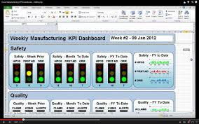 Kpi Report Template Excel Excel Manufacturing Kpi Dashboard Setting Up