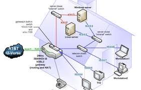 100 wiring diagram doorbell newly wired doorbell not