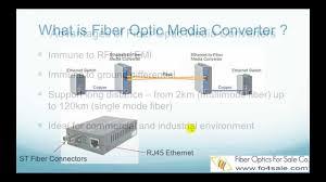 100 fiber optic home network design fiber optic network