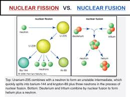 today s gender of the day is a diagram explaining the difference between nuclear fusion and nuclear fission