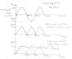 electronic devices and circuits lab notes full wave rectifier