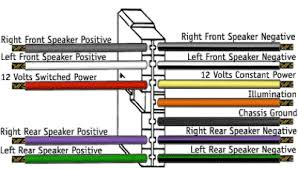 car stereo wiring color codes coding complete quintessence diagram