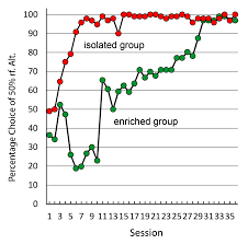 seasonal gardening u2013 california native seldesigns comparative cognition u0026 behavior reviews page 2