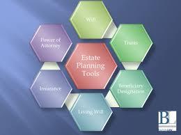 Financial Power Of Attorney Ohio by Baron Law Llc Medicaid Planning