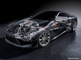 lexus performance cars 2018 lexus lc luxury coupe performance lexus com