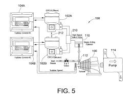 patent us8215329 digital closed loop proportional hydraulic