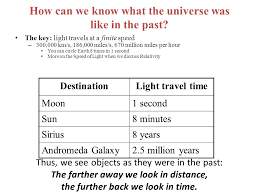 Speed Of Light In Miles Per Hour Astronomy 114 Survey Of Astronomy Ppt Download