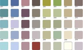 peinture carrelage cuisine leroy merlin leroy merlin peinture salon peinture blanc vive la couleur l with