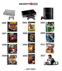 Playstation Meme - playstation meme official psasbr meme thread page 10