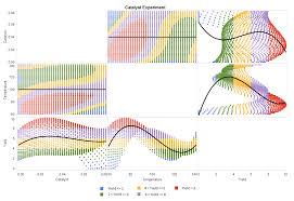 18 visualizations created by sas visual analytics sas users