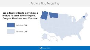 Build Your Own Flag Effective Patterns For Feature Flags U2013 Microsoft Devops Blog
