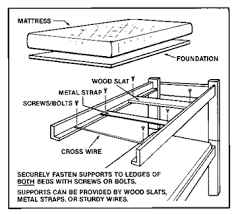 Mattress Bunk Bed Bunk Bed Safety For Your Children