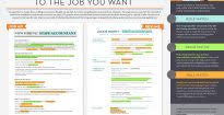 How To Write A Resume For A Job How To Write A Resume Tips Examples Layouts Cv Writing For Job