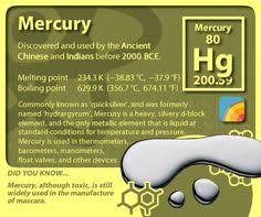 Periodic Table Mercury In This Picture It Shows The Atomic Weight Density Melting Point