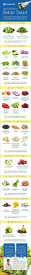best 25 food coloring chart ideas on pinterest food coloring