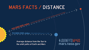 1 Light Second In Kilometers Mars Facts Mars Exploration Program