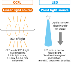 led tube lights vs fluorescent solana difference from led