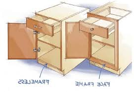 Face Frame Kitchen Cabinets by Face Frame Kitchen Cabinets Detailed Pictures 3d Sketch 21design